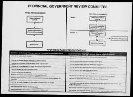 Provincial Government Review Committee 1998-2000, Questionnaire; printed leaflet, 2pp