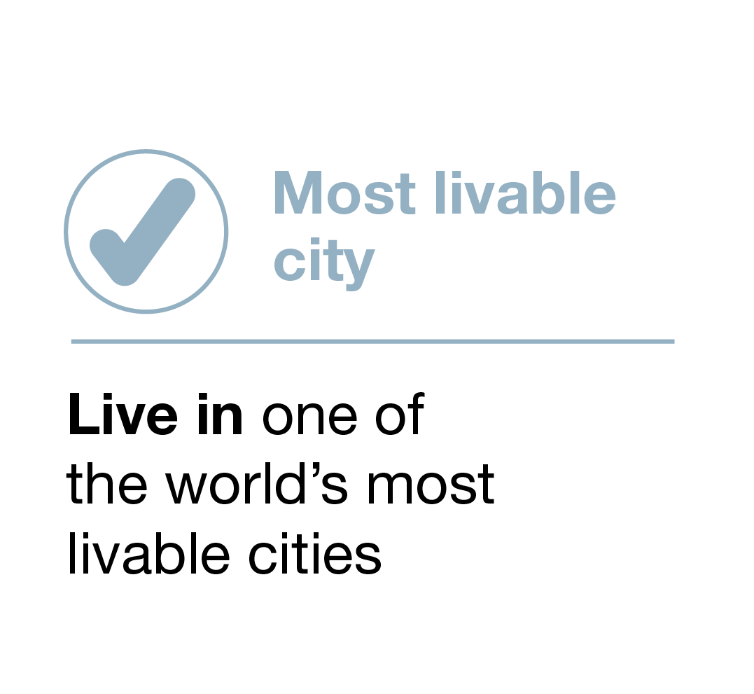 Most livable city. Live in one of the world's most liveable cities