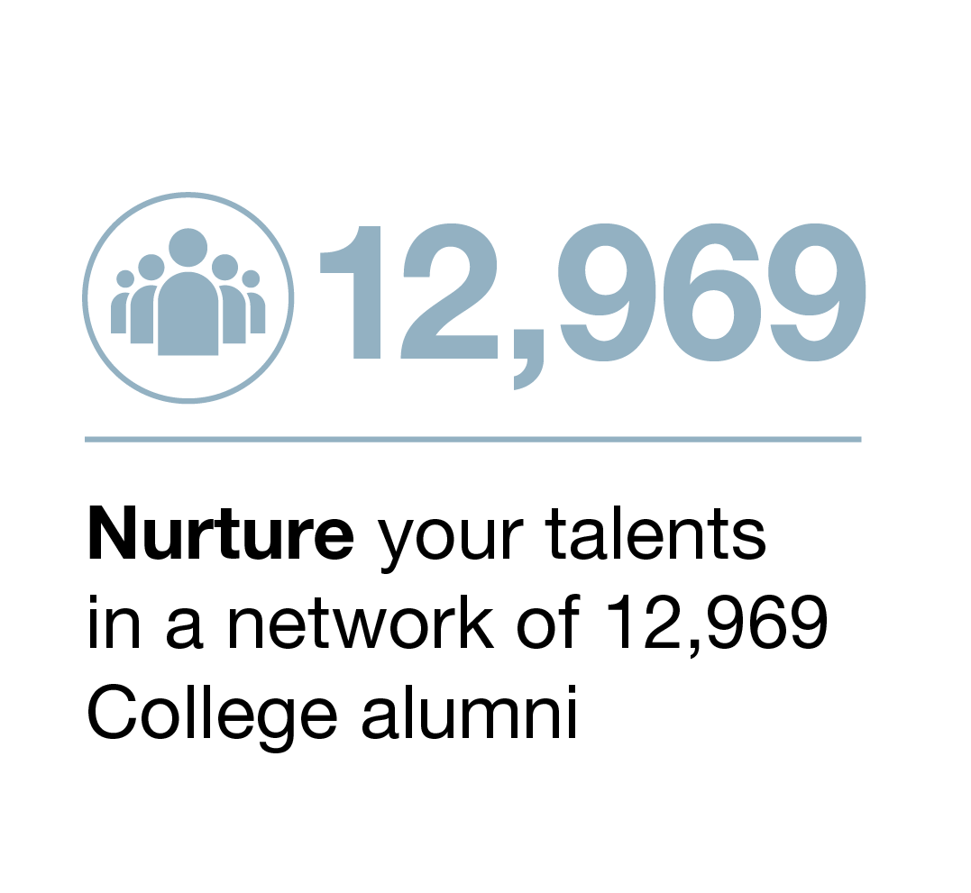 Nurture your talents in our ever-growing College alumni network
